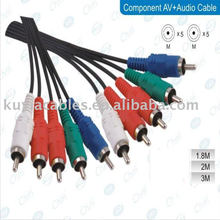 Component Video 1.8mAV YPbPr 5RCA to 5RCA Cable - NEW