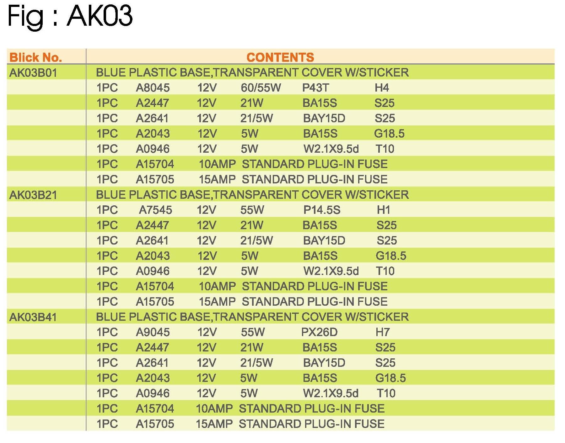 FIG-AK03-4