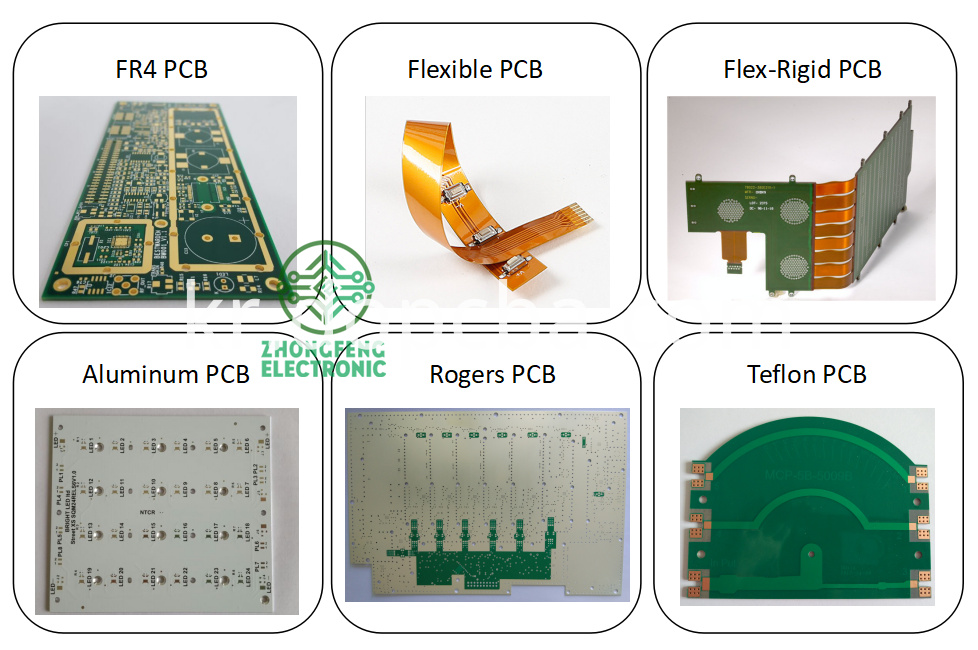 PCB Prototype and Manufacture