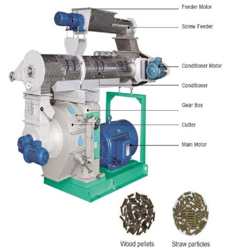 Ampliamente utilizado Biomass Wood Pellet Granulator Machine