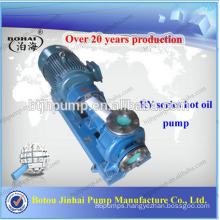 Good selling heat Rotary vane oil pump with High temperature