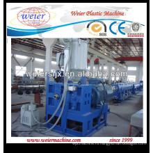 HDPE воды трубы производственной линии/пластиковые трубы машины