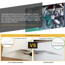 High - quality Solar Exhaust Fan