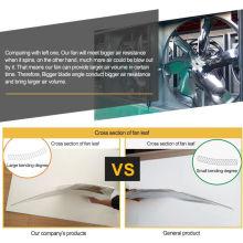 Hochwertiger Solar - Abluftventilator