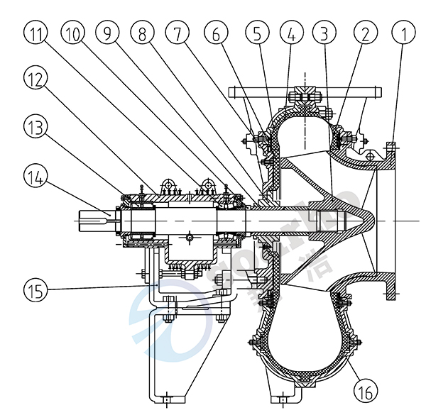Horizontal FGD Pump