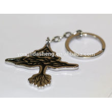china key chain manufacturers directly supply various key chain metal