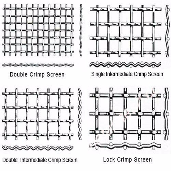 crimped mesh pattern