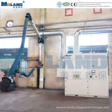 Industrial PTFE Cartridge Filtration Air Ventilation System