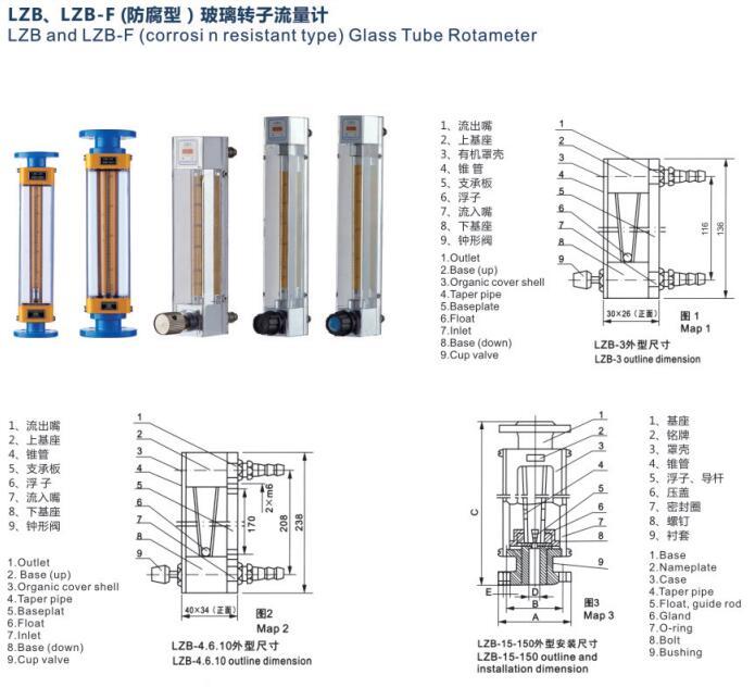 rotameter 1