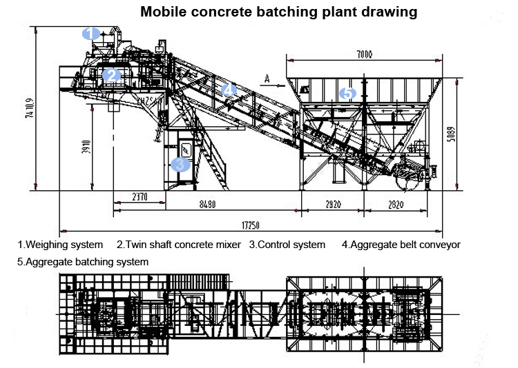 Drawing concrete plant mobile