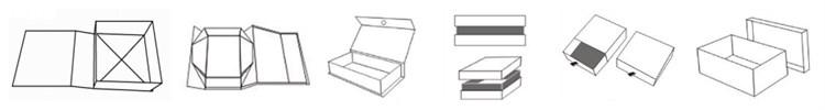 box structure
