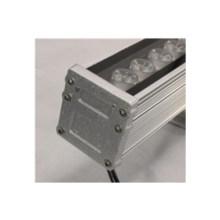 Мощные светодиодные настенные светильники