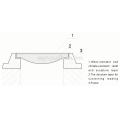Высококачественная крышка люка с высокой нагрузкой и высокой нагрузкой