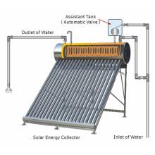 Chauffe-eau solaire à revêtement en acier galvanisé en acier (SPHE)