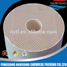 Ceramic Honeycomb use in heat exchanger