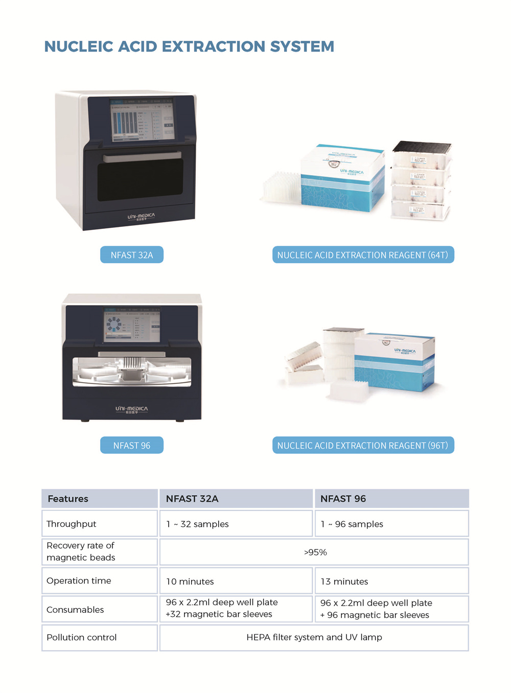 NUCLEIC ACID EXTRACTION SYSTEM R1_2