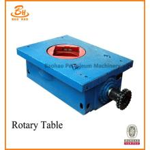 Table Rotary Well Standard Oil API