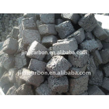 ferroalloy furnace use graphite electrode paste