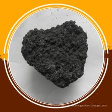 Abrasivos Material Factory Price of Silicon Carbide