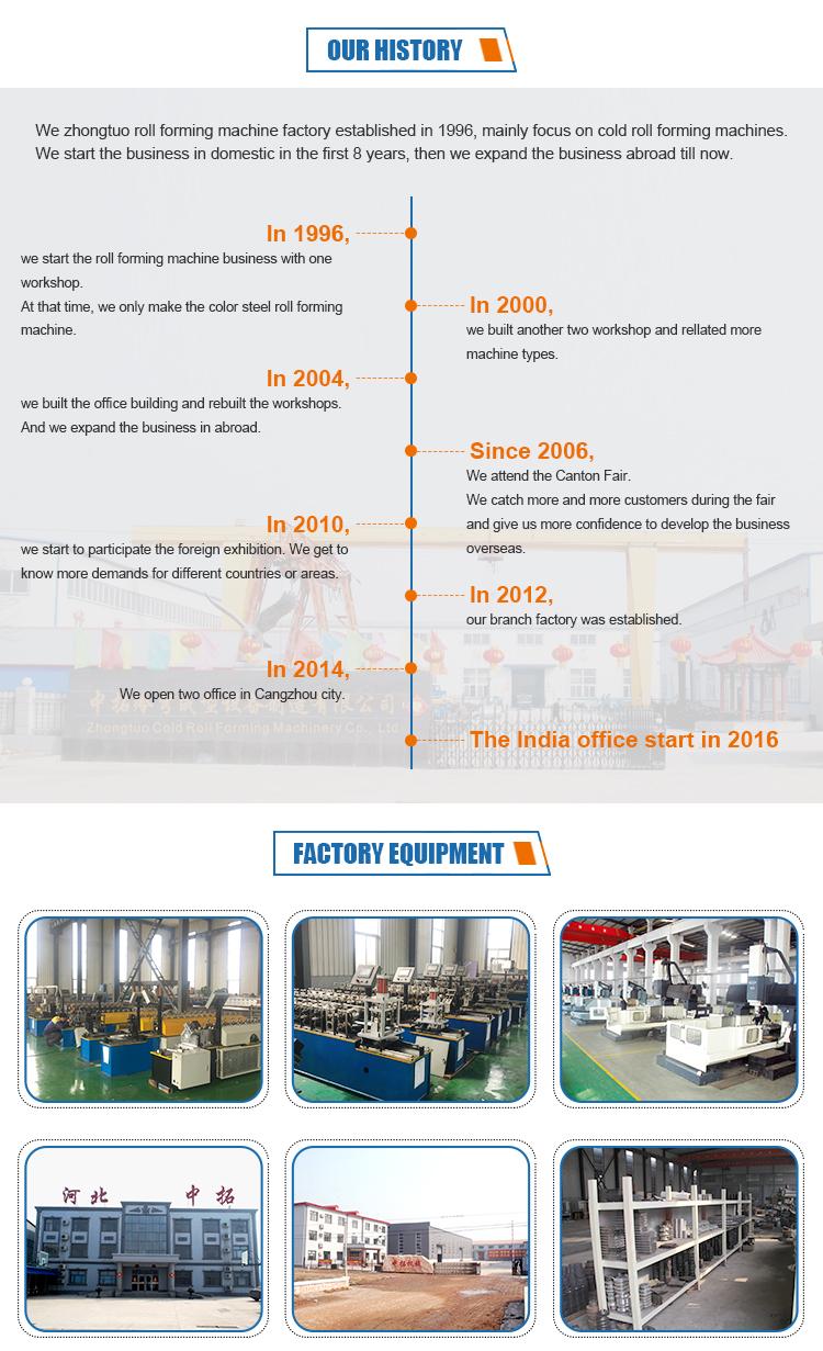 machine history