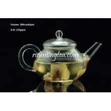 Borosilicate Round Glass Pot With Glass Screen