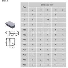 Hartmetall-Hartlöten mit hoher Qualität