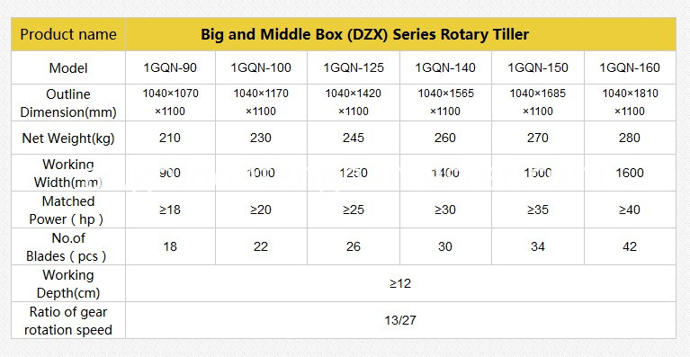 big and middle box series rotary tiller parameters