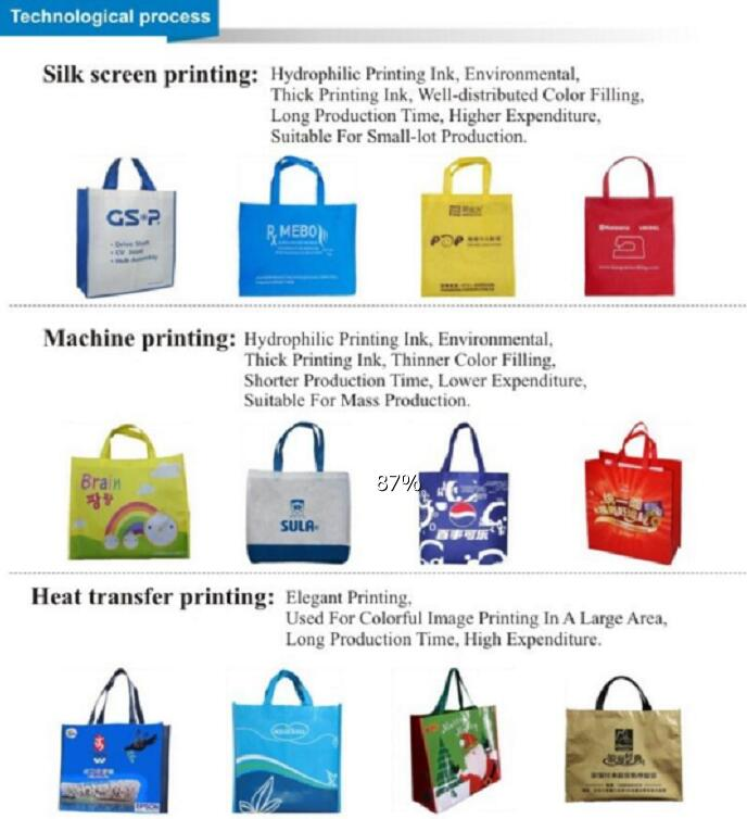 Durable Eco Bag supplier