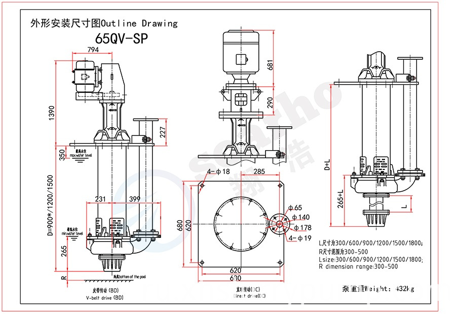 65mm Size Sump Slurry Pump