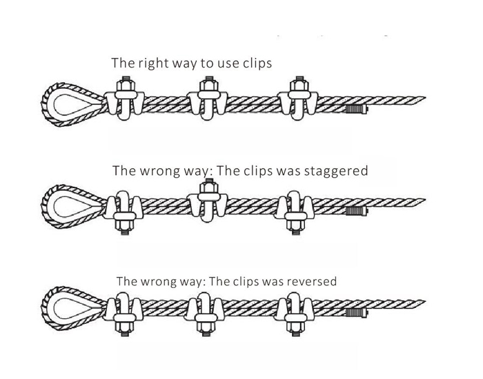Vineyard Wire Rope U-Clip Directions