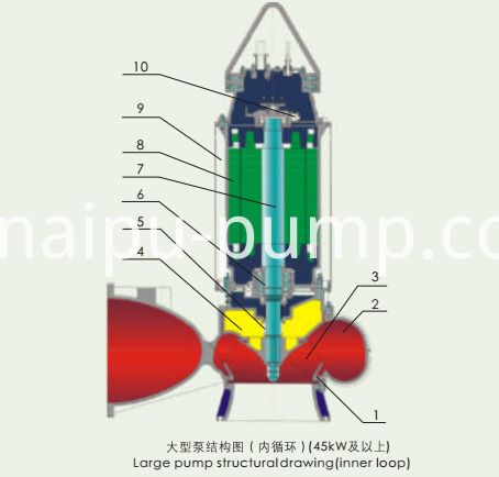 large submersible sewage slurry pump