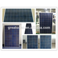 Cheap Price Per Watt! ! ! 120W Poly Solar Panel PV Module with TUV, CE, ISO