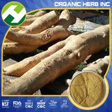 Tongkat Ali Extract Powder (Eurycoma Longifolia Jack)