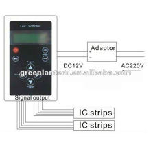 RF Remote Controller For RGB LED Strip With IC
