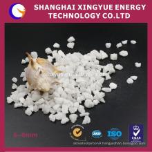 Al2O3 99.0%min Pure white fused alumina/white fused alumina price