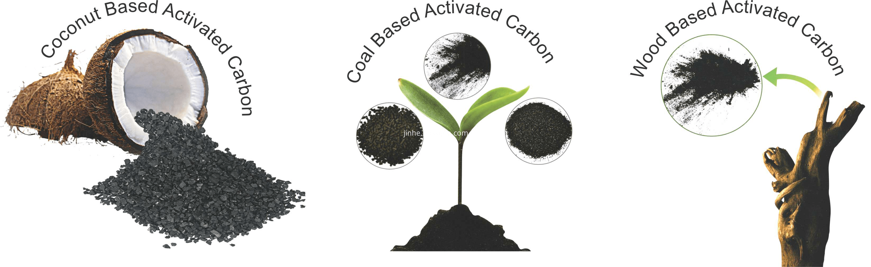 Hardness Coconut Shell Activated Carbon For Gold Mining