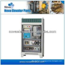 2015 NOVA: Разделенный контроллер