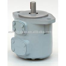 SQP Tokimec de SQP1, SQP2, SQP3, pompe à palettes hydrauliques SQP4