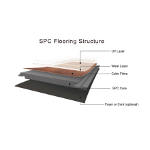 4.0 mm dengan 0.3mm Wear Layer Spc Flooring