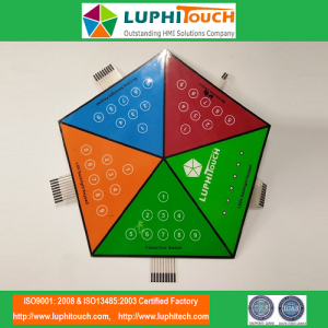 LUPHITOUCH Kualitas Baik LGF Backlighting Membran Switch