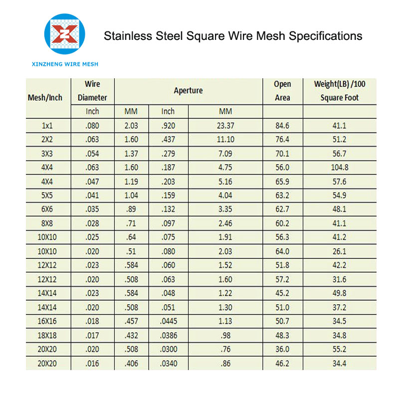 Square Wire Mesh specifications