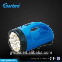 GT-8502 LED de alta potência reflectores remotos