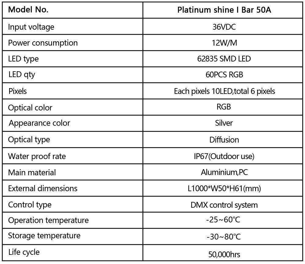 Platinum shine I Bar 50A