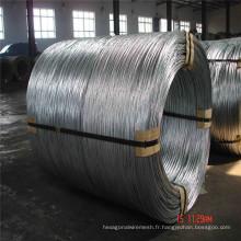 Prix de fil de fer galvanisé