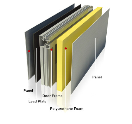 Aluminum Door Frames for Hermetic Sliding Doors