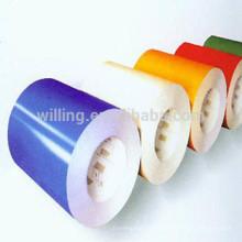 China PPGI Coil