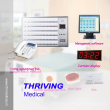 Sistema de chamada da enfermeira do hospital (THR-N968)