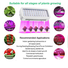 LED Full Spectrum Indoor Grow Light Lamp Panel