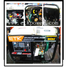 Protecciones de Seguridad y Seguridad Generador Diesel (2KW)