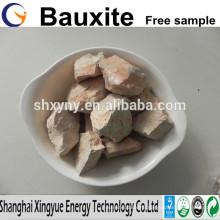 85%min calcined bauxite price